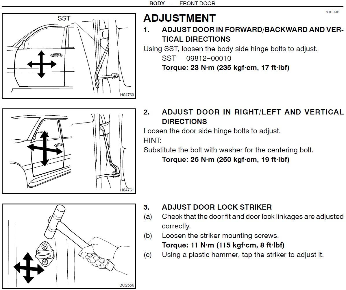 adjust door.jpg
