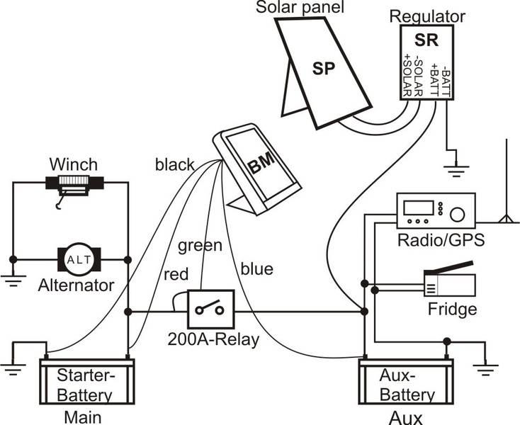 ibs split charge wiring diagram