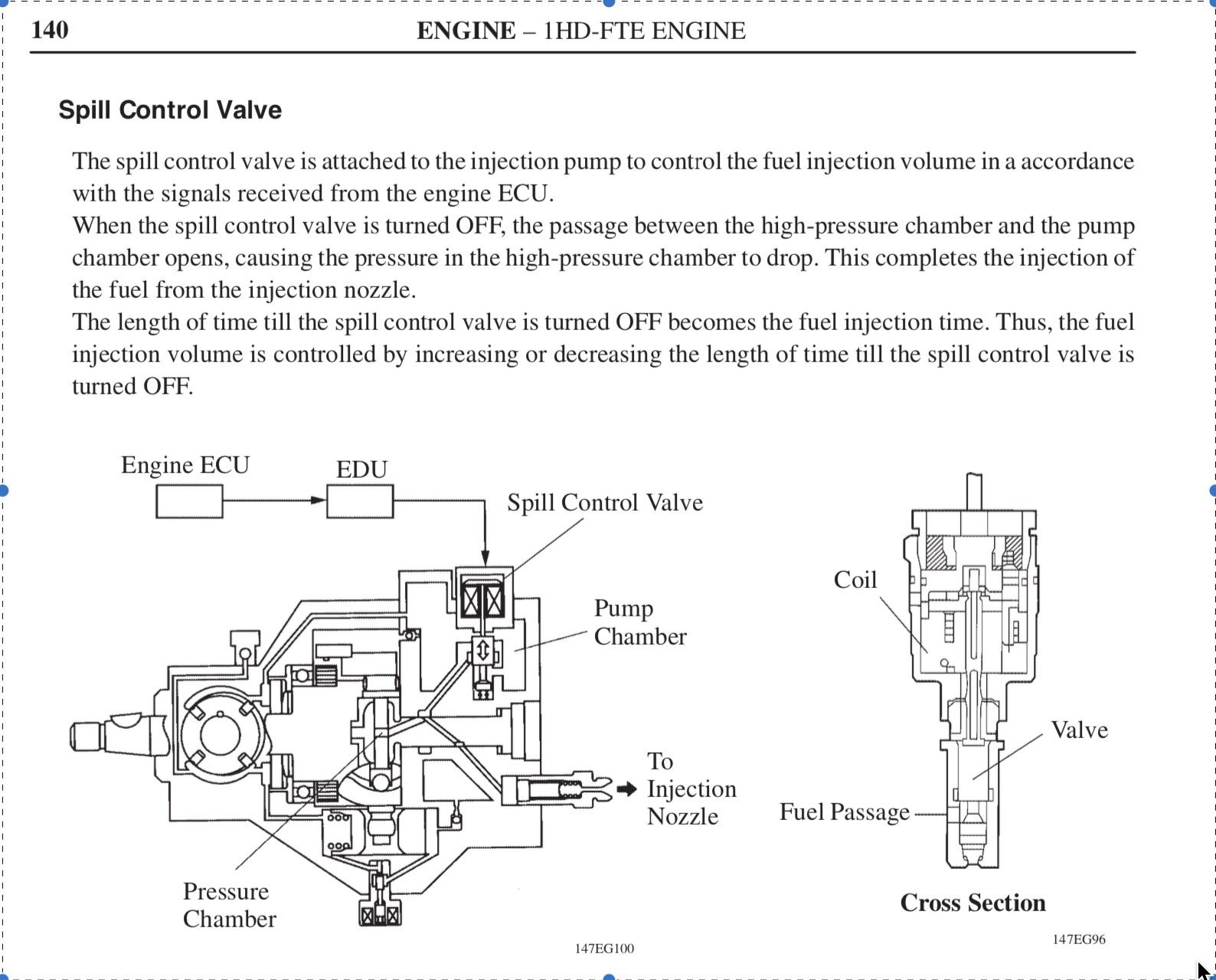 FTE spill valve.jpg