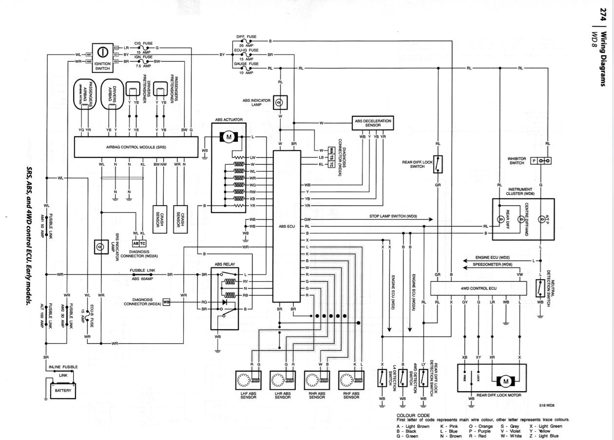 Wiring Diagram Fuse Prado 21 Trusted Schematics Kenworth Panel Kdj95 Diff Lock Relay Land Cruiser Club 2003