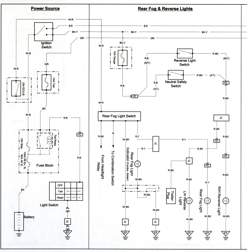 Freelander Brake Light Wiring Diagram Schematic 2019 Land Rover Radio Swb 90 For The Reversing Lights Rh Landcruiserclub Net