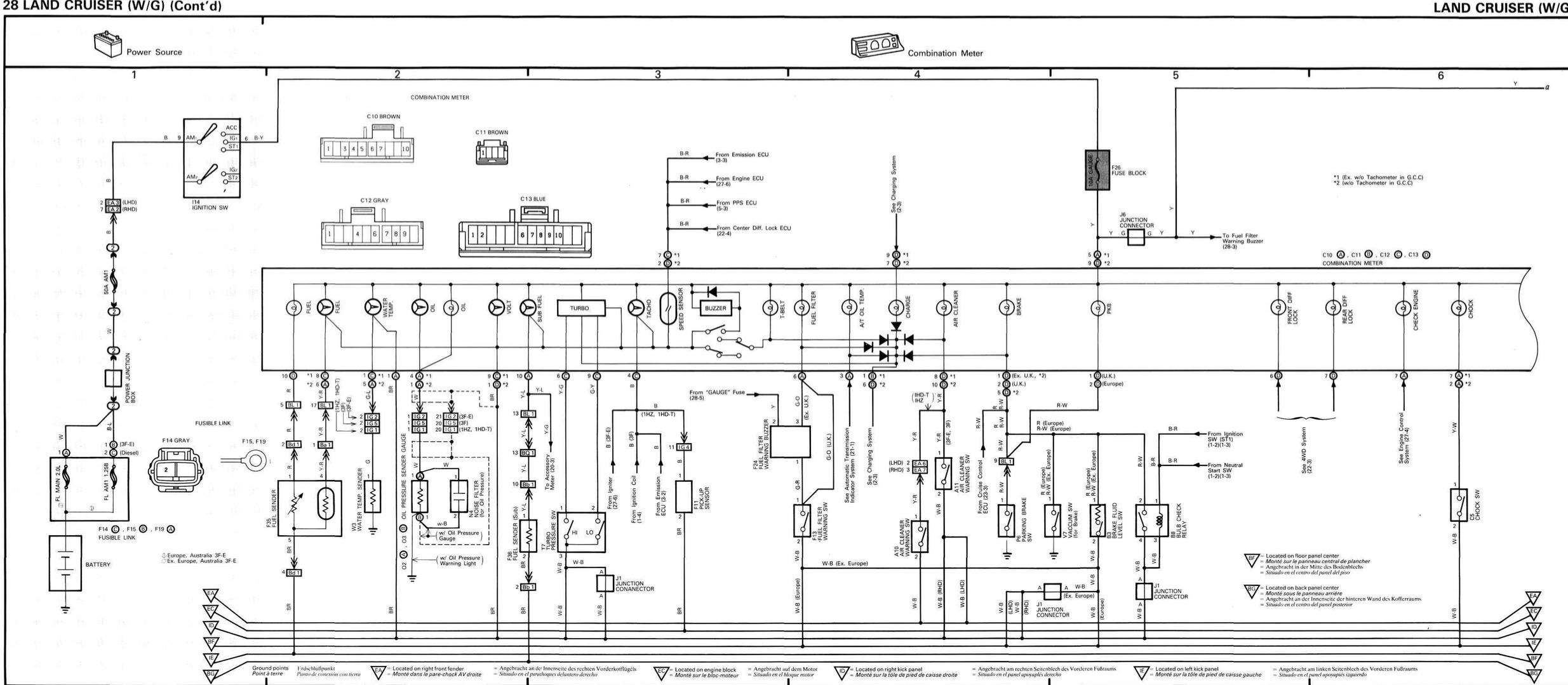 oil pressure sender wiring schematic? land cruiser club
